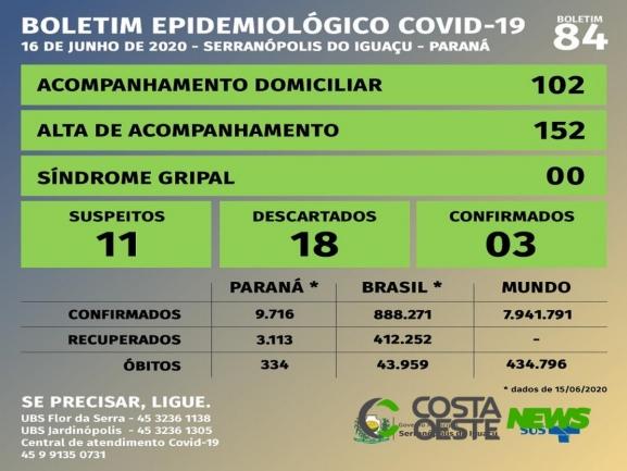 Serranópolis do Iguaçu tem três casos confirmados de Covid-19