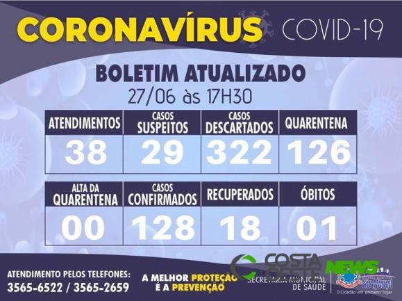 São Miguel do Iguaçu confirma primeiro óbito em decorrência da Covid-19