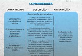 Medianeira inicia vacinação de pessoas com comorbidades - 10-05-2021