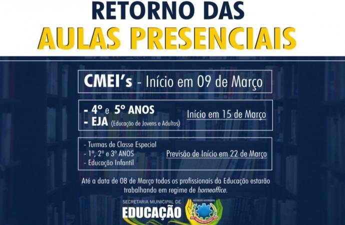 SMI: Educação adia início das aulas presenciais na rede municipal de ensino