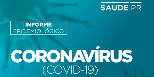 Paraná registra 8.563 novos casos de Covid-19; número é o maior desde janeiro