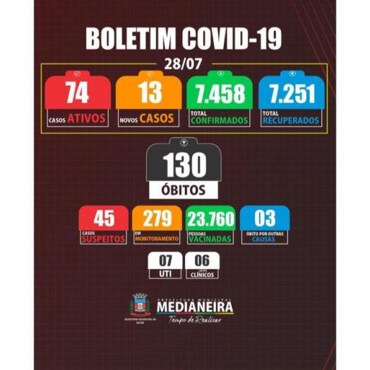 Medianeira registra 13 novos casos de COVID-19